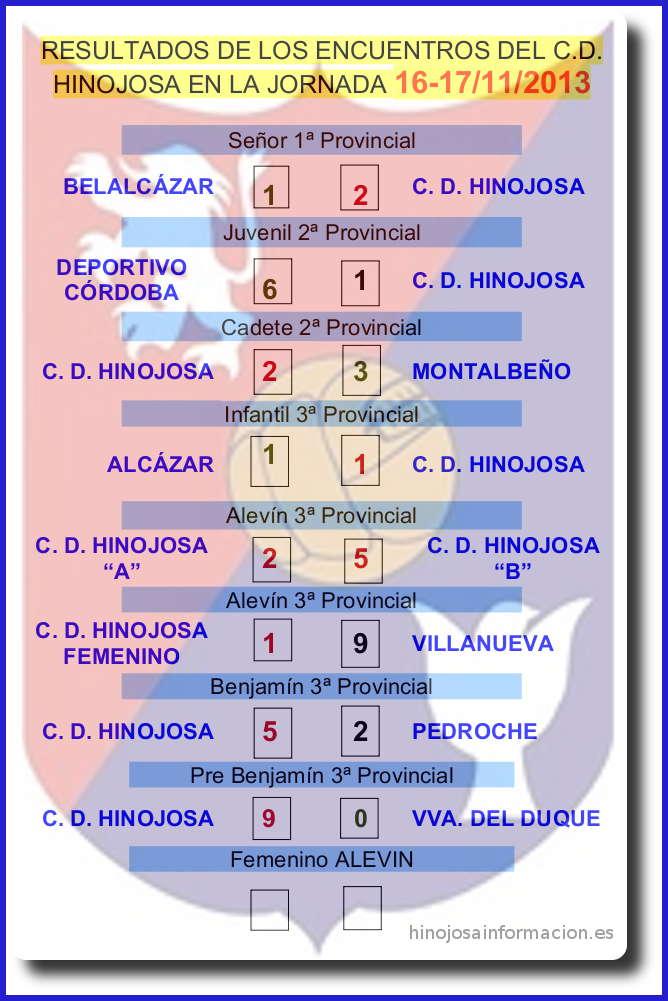 resultados16-17nov13