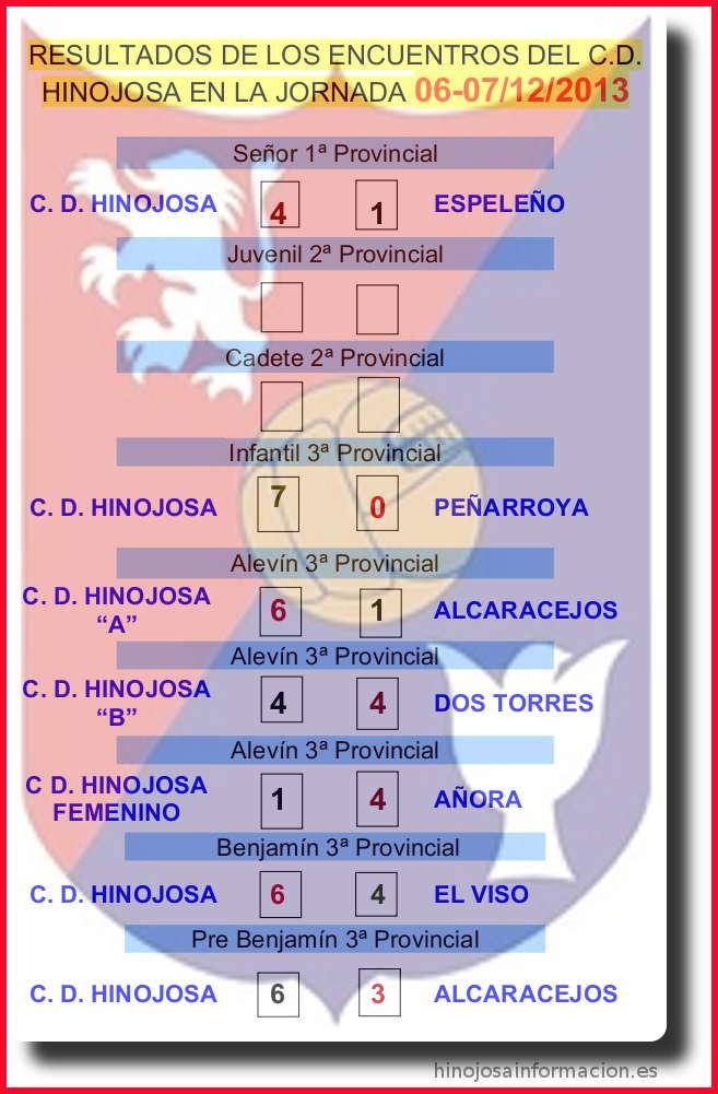 resultados06-07dic13