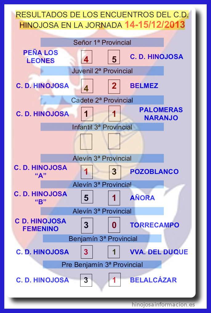 resultados14-15diciembre2013