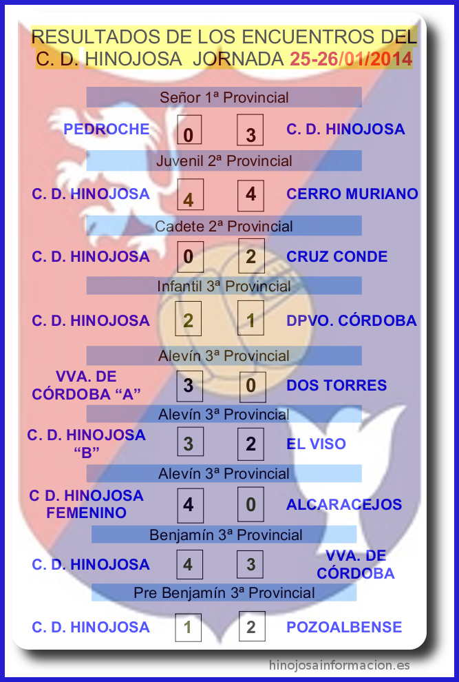 resultados25-26enero14