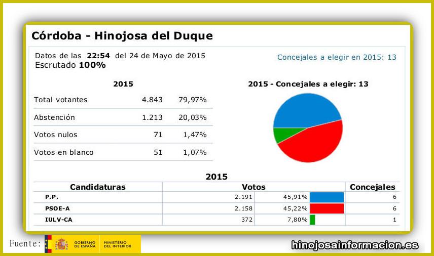 localeshino2015
