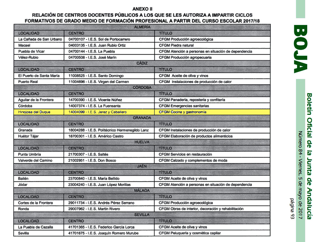 Nuevo Ciclo De Formación Profesional En Hinojosa Del Duque